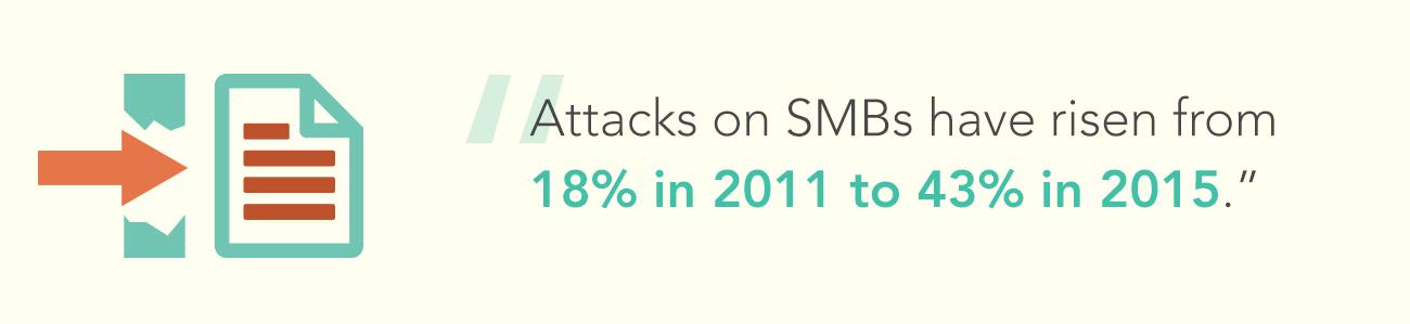 Small Biz Trends stats